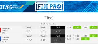 WSL-CT Women's FIJI PRO フランスのJohanne Defeyが優勝!